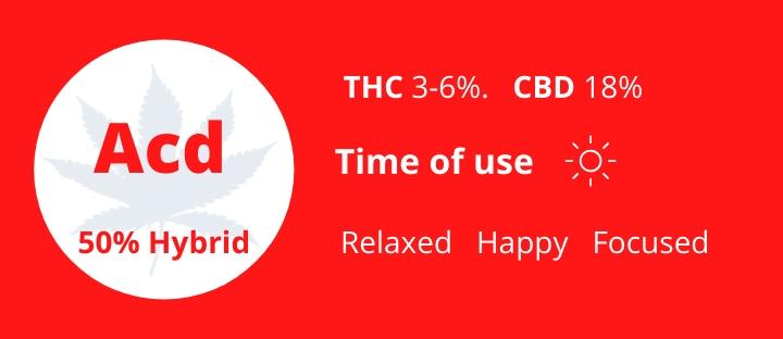 Weed hybrid ACDC THC 3-6% CBD 18% photo