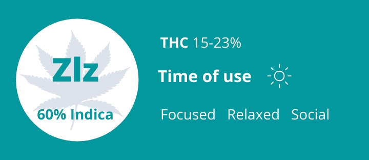 Indica weed strains Zkittlez THC 15-23% photo